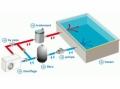 Pompe à chaleur piscine